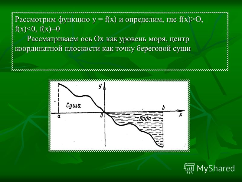 Рассмотрим функцию у = f(х) и определим, где f(х)>О, f(х) О, f(х)