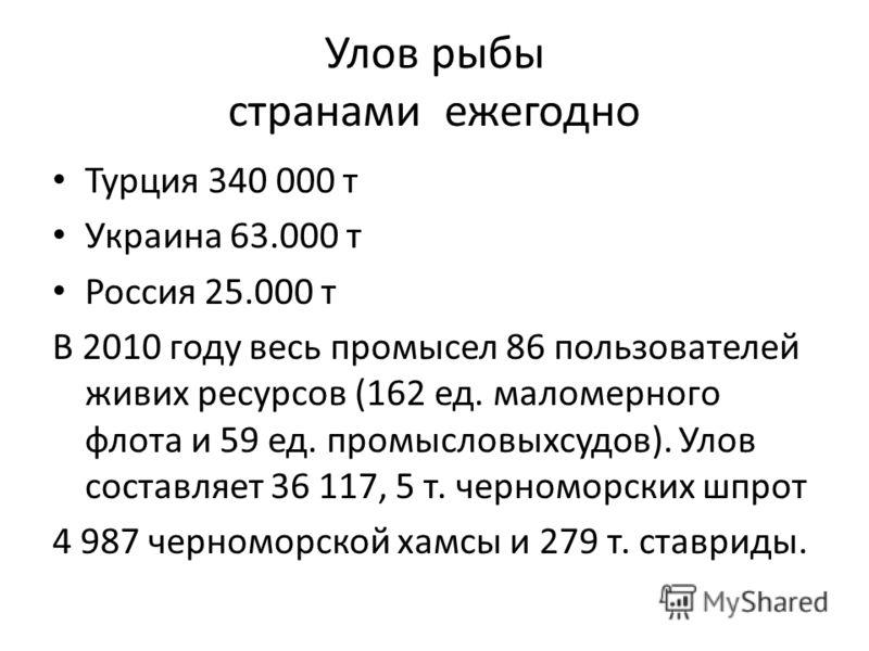 Улов рыбы странами ежегодно Турция 340 000 т Украина 63.000 т Россия 25.000 т В 2010 году весь промысел 86 пользователей живих ресурсов (162 ед. маломерного флота и 59 ед. промысловыхсудов). Улов составляет 36 117, 5 т. черноморских шпрот 4 987 черно
