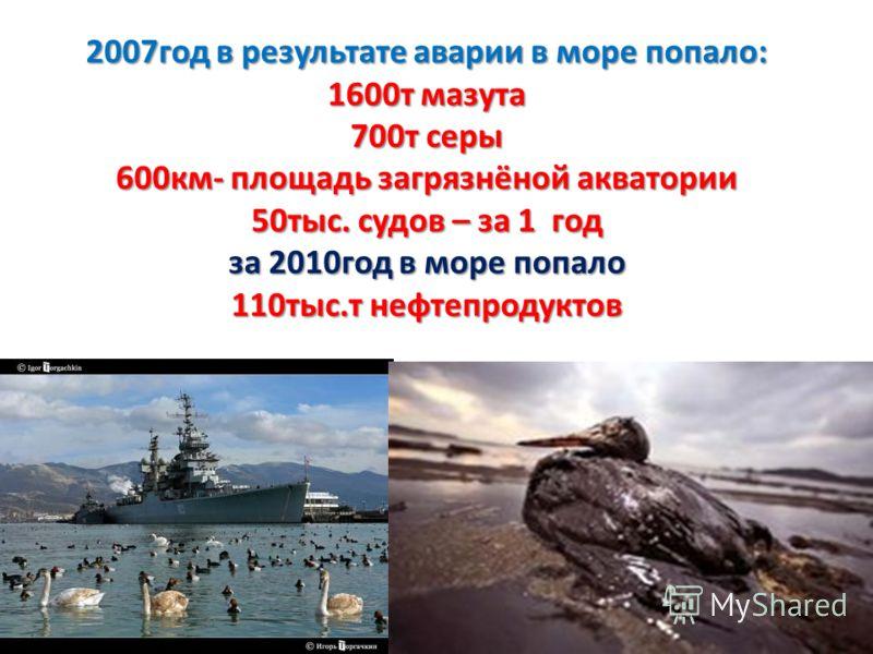 2007год в результате аварии в море попало: 1600т мазута 700т серы 600км- площадь загрязнёной акватории 50тыс. судов – за 1 год за 2010год в море попало 110тыс.т нефтепродуктов