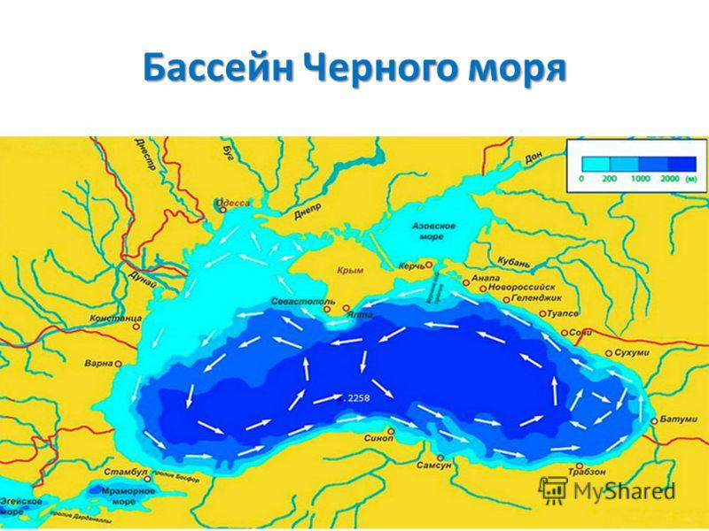 Бассейн Черного моря