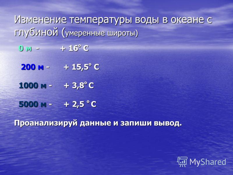 Изменение температуры воды в океане с глубиной ( умеренные широты) 0 м - + 16 º С 0 м - + 16 º С 200 м - + 15,5 º С 200 м - + 15,5 º С 1000 м - + 3,8 º С 1000 м - + 3,8 º С 5000 м - + 2,5 º С 5000 м - + 2,5 º С Проанализируй данные и запиши вывод.