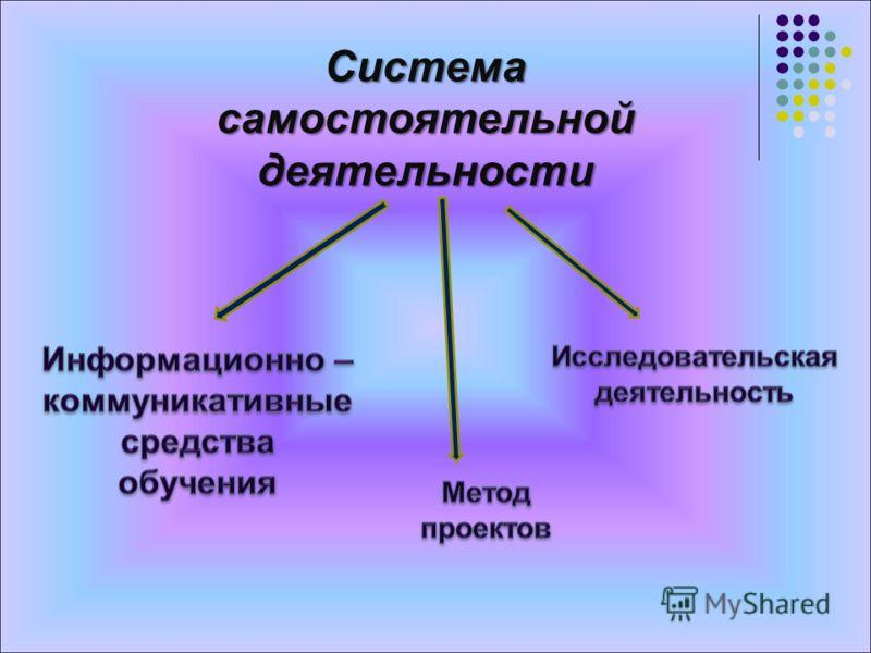 Система самостоятельной деятельности
