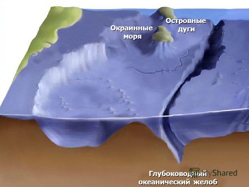 Переходная зона Глубоководный океанический желоб Островные дуги дуги Окраинные моря моря