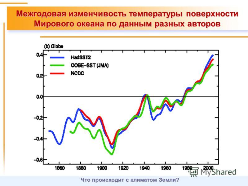 Межгодовая изменчивость температуры поверхности Мирового океана по данным разных авторов Что происходит с климатом Земли?