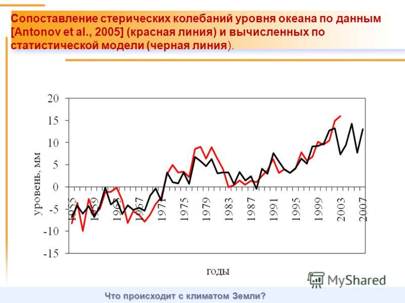 Сопоставление стерических колебаний уровня океана по данным [Antonov et al., 2005] (красная линия) и вычисленных по статистической модели (черная линия).