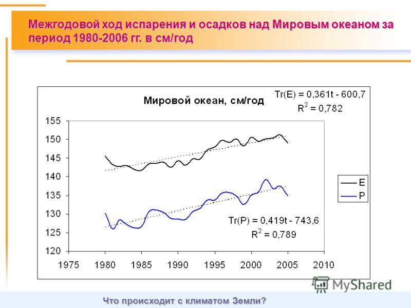 Что происходит с климатом Земли? Межгодовой ход испарения и осадков над Мировым океаном за период 1980-2006 гг. в см/год