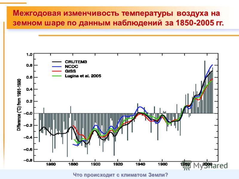 Межгодовая изменчивость температуры воздуха на земном шаре по данным наблюдений за 1850-2005 гг. Что происходит с климатом Земли?