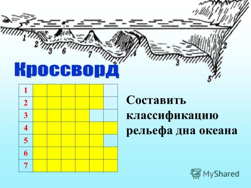 1 2 3 4 5 6 7 Составить классификацию рельефа дна океана