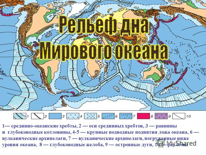 1 срединно-океанские хребты, 2 оси срединных хребтов, 3 равнины и глубоководные котловины, 4-5 крупные подводные поднятия ложа океана, 6 вулканические архипелаги, 7 вулканические архипелаги, погруженные ниже уровня океана, 8 глубоководные желоба, 9 о