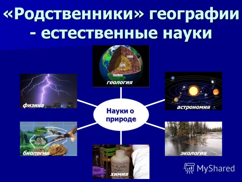«Родственники» географии - естественные науки Науки о природе геология астрономия экология химия биология физика