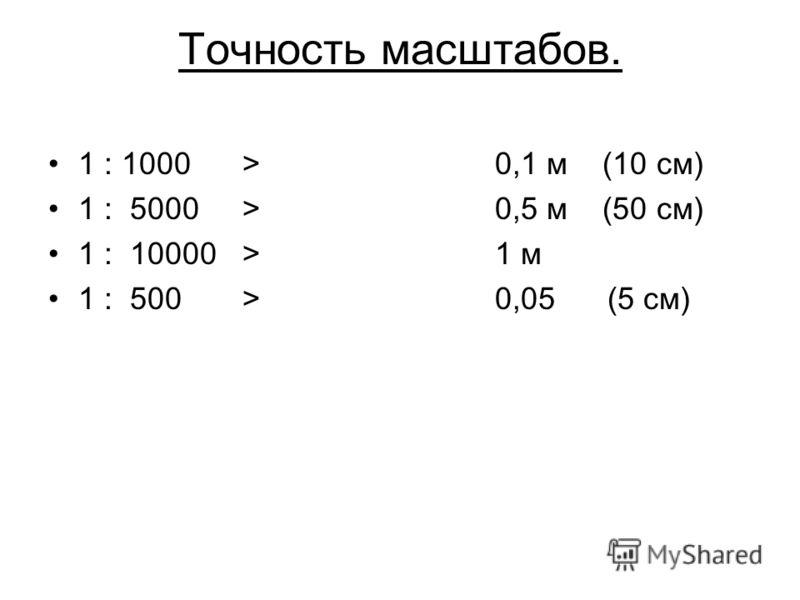 Точность масштабов. 1 : 1000 > 1 : 5000 > 1 : 10000 > 1 : 500 > 0,1 м (10 см) 0,5 м (50 см) 1 м 0,05 (5 см)
