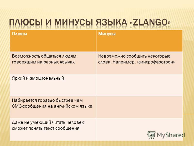 ПлюсыМинусы Возможность общаться людям, говорящим на разных языках Невозможно сообщить некоторые слова. Например, «синхрофазотрон» Яркий и эмоциональный Набирается гораздо быстрее чем СМС-сообщения на английском языке Даже не умеющий читать человек с