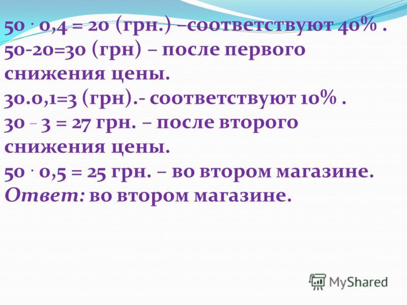 50. 0,4 = 20 (грн.) –соответствуют 40%. 50-20=30 (грн) – после первого снижения цены. 30.0,1=3 (грн).- соответствуют 10%. 30 _ 3 = 27 грн. – после второго снижения цены. 50. 0,5 = 25 грн. – во втором магазине. Ответ: во втором магазине.