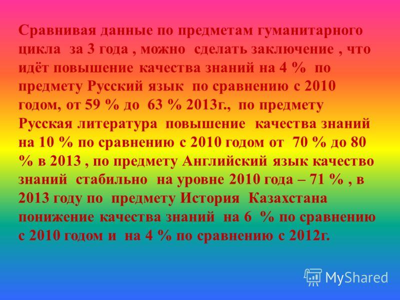 Сравнивая данные по предметам гуманитарного цикла за 3 года, можно сделать заключение, что идёт повышение качества знаний на 4 % по предмету Русский язык по сравнению с 2010 годом, от 59 % до 63 % 2013г., по предмету Русская литература повышение каче