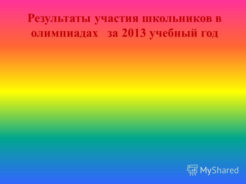 Результаты участия школьников в олимпиадах за 2013 учебный год