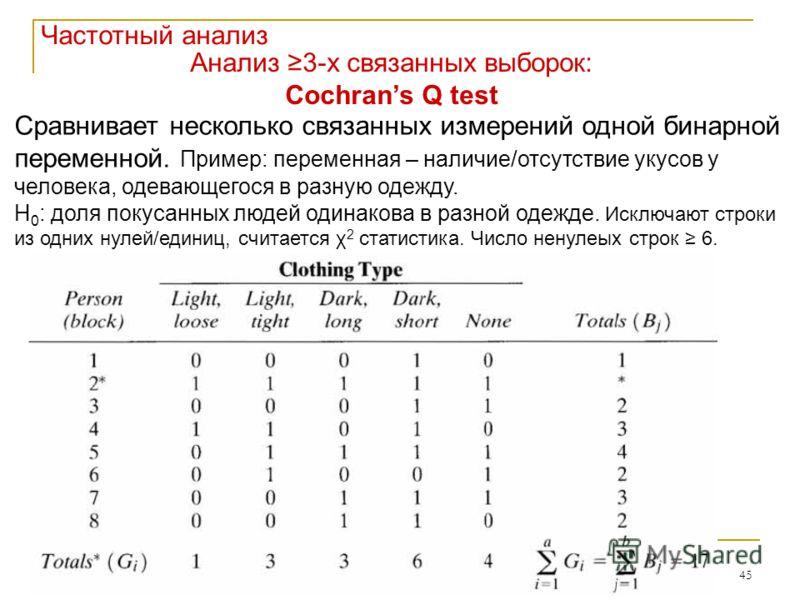 45 Частотный анализ Анализ 3-х связанных выборок: Cochrans Q test Сравнивает несколько связанных измерений одной бинарной переменной. Пример: переменная – наличие/отсутствие укусов у человека, одевающегося в разную одежду. Н 0 : доля покусанных людей