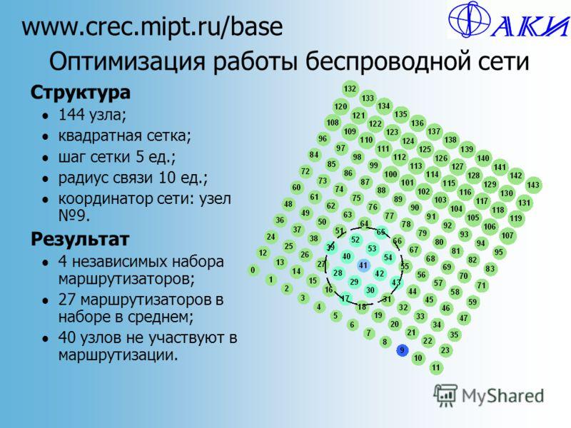 www.crec.mipt.ru/base Оптимизация работы беспроводной сети Структура 144 узла; квадратная сетка; шаг сетки 5 ед.; радиус связи 10 ед.; координатор сети: узел 9. Результат 4 независимых набора маршрутизаторов; 27 маршрутизаторов в наборе в среднем; 40