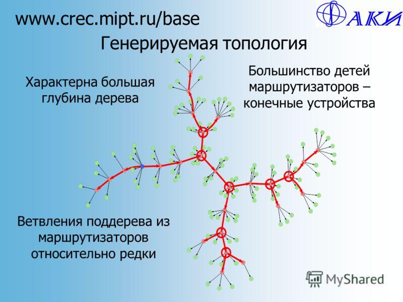 www.crec.mipt.ru/base Генерируемая топология Характерна большая глубина дерева Большинство детей маршрутизаторов – конечные устройства Ветвления поддерева из маршрутизаторов относительно редки