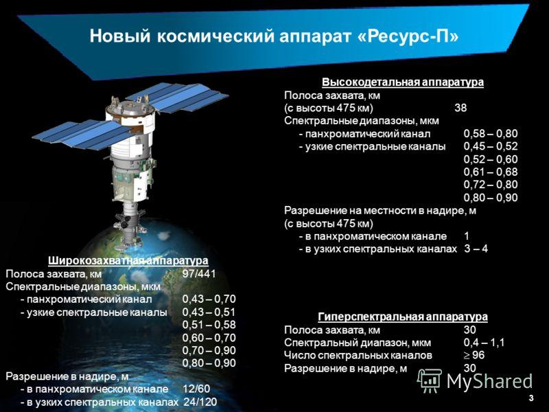 3 Новый космический аппарат «Ресурс-П» Высокодетальная аппаратура Полоса захвата, км (с высоты 475 км) 38 Спектральные диапазоны, мкм - панхроматический канал 0,58 – 0,80 - узкие спектральные каналы 0,45 – 0,52 0,52 – 0,60 0,61 – 0,68 0,72 – 0,80 0,8