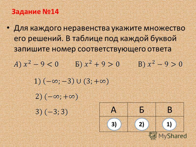 Задание 14 Для каждого неравенства укажите множество его решений. В таблице под каждой буквой запишите номер соответствующего ответа АБВ 3)2)1)