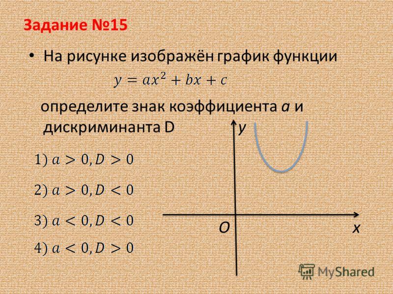 Задание 15 На рисунке изображён график функции определите знак коэффициента a и дискриминанта D у О х