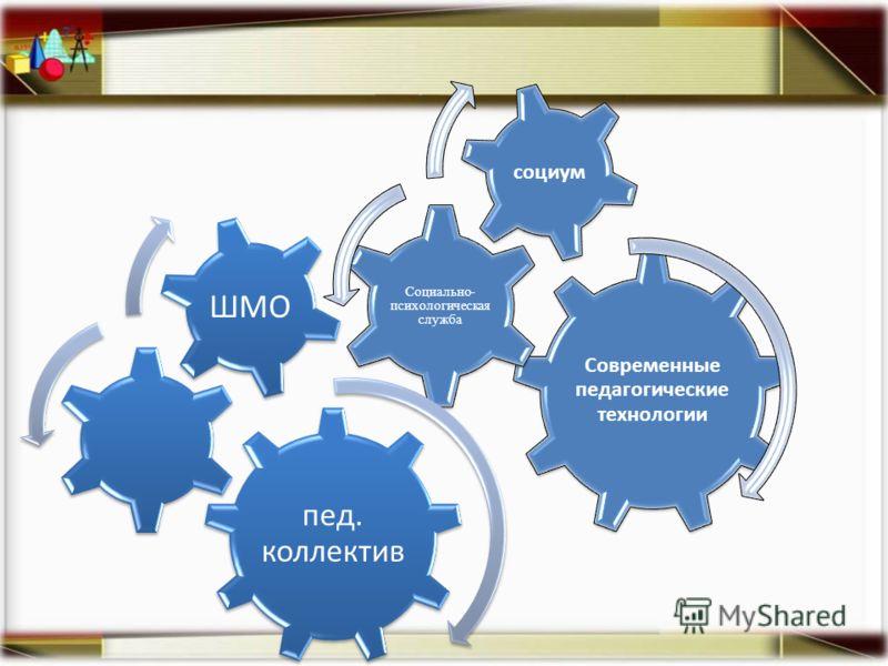 Современные педагогические технологии Социально- психологическая служба социум пед. коллектив ШМО