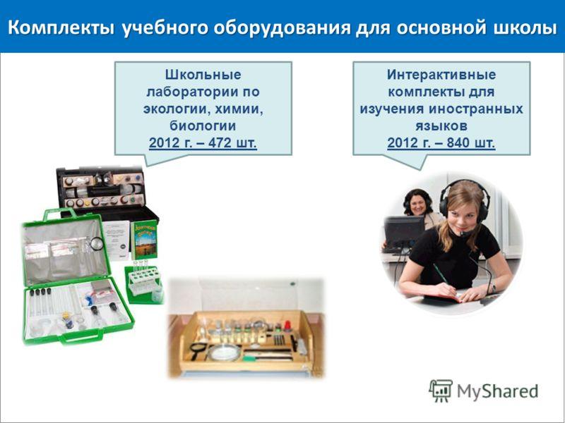 Комплекты учебного оборудования для основной школы Школьные лаборатории по экологии, химии, биологии 2012 г. – 472 шт. Интерактивные комплекты для изучения иностранных языков 2012 г. – 840 шт.