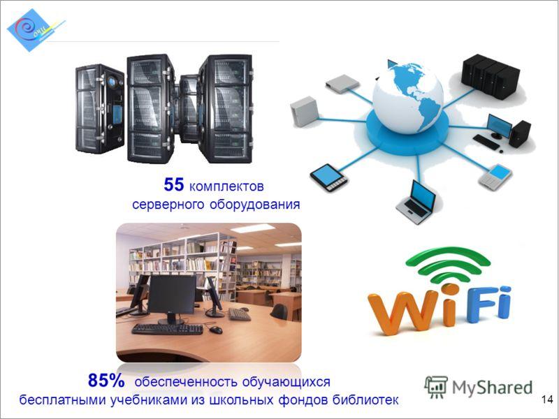 14 55 комплектов серверного оборудования 85% обеспеченность обучающихся бесплатными учебниками из школьных фондов библиотек