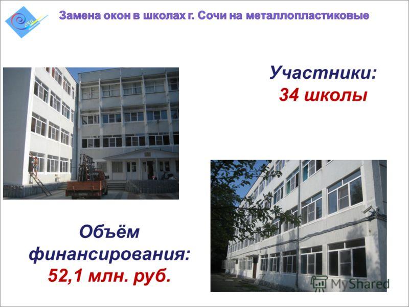 Объём финансирования: 52,1 млн. руб. Участники: 34 школы
