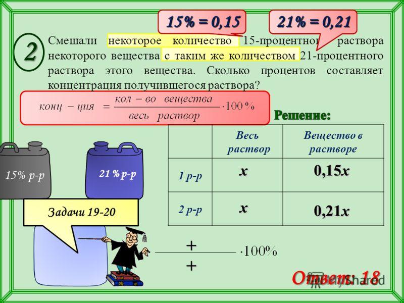 Весь раствор Вещество в растворе 1 р-р 2 р-р Смешали некоторое количество 15-процентного раствора некоторого вещества с таким же количеством 21-процентного раствора этого вещества. Сколько процентов составляет концентрация получившегося раствора? x 0