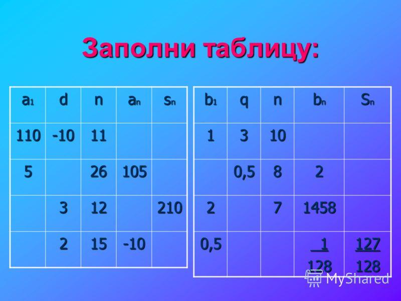 Заполни таблицу: а1а1а1а1dn anananan snsnsnsn 110-1011 526105 312210 215-10 b1b1b1b1qn bnbnbnbn SnSnSnSn1310 0,582 271458 0,5 1128127128