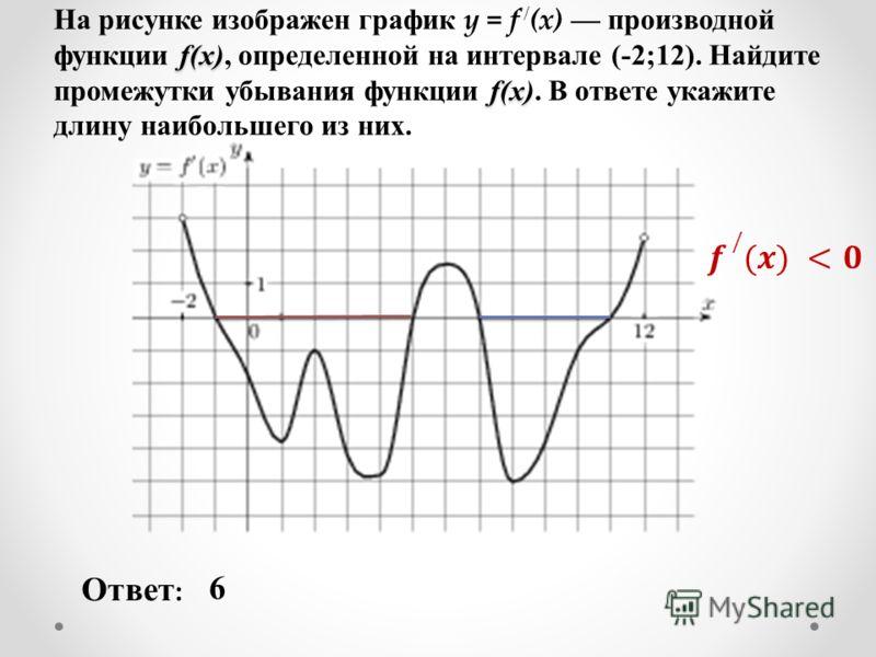 f(x) f(x) На рисунке изображен график y = f / (x) производной функции f(x), определенной на интервале (-2;12). Найдите промежутки убывания функции f(x). В ответе укажите длину наибольшего из них. Ответ : 6