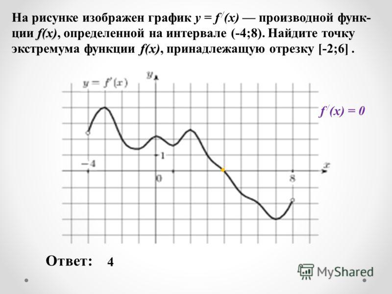 f(x) f(x) На рисунке изображен график y = f / (x) производной функ- ции f(x), определенной на интервале (-4;8). Найдите точку экстремума функции f(x), принадлежащую отрезку [-2;6]. Ответ: 4 f / (x) = 0