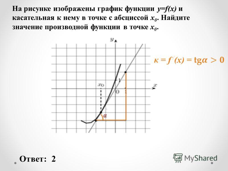 y=f(x) На рисунке изображены график функции y=f(x) и касательная к нему в точке с абсциссой х 0. Найдите значение производной функции в точке х 0. Ответ:2