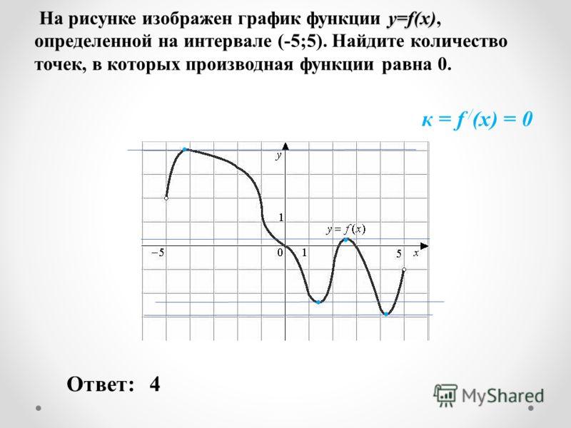 y=f(x) На рисунке изображен график функции y=f(x), определенной на интервале (-5;5). Найдите количество точек, в которых производная функции равна 0. Ответ:4 к = f / (x) = 0