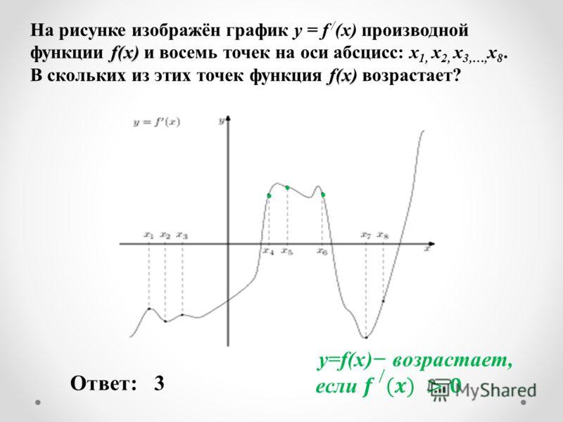 f(x) f(x) На рисунке изображён график y = f / (x) производной функции f(x) и восемь точек на оси абсцисс: х 1, х 2, х 3,…, х 8. В скольких из этих точек функция f(x) возрастает? Ответ:3