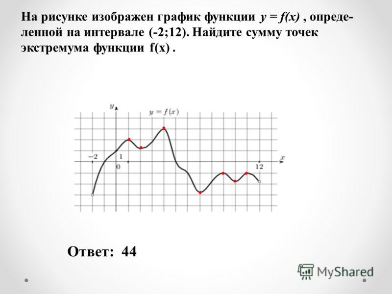 На рисунке изображен график функции y = f(x), опреде- ленной на интервале (-2;12). Найдите сумму точек экстремума функции f(x). Ответ: 44