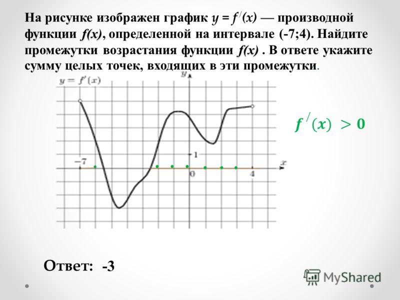 f(x) f(x) На рисунке изображен график y = f / (x) производной функции f(x), определенной на интервале (-7;4). Найдите промежутки возрастания функции f(x). В ответе укажите сумму целых точек, входящих в эти промежутки. Ответ: -3