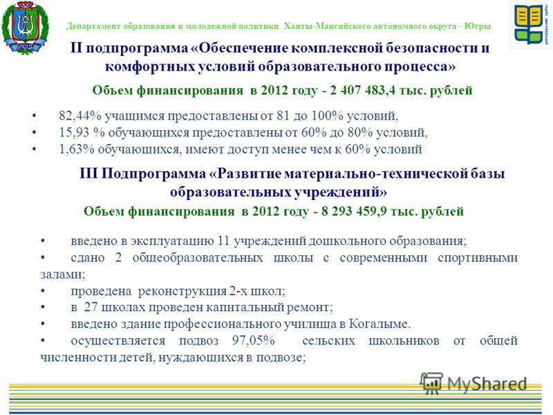 II подпрограмма «Обеспечение комплексной безопасности и комфортных условий образовательного процесса» Департамент образования и молодежной политики Ханты-Мансийского автономного округа - Югры Объем финансирования в 2012 году - 2 407 483,4 тыс. рублей