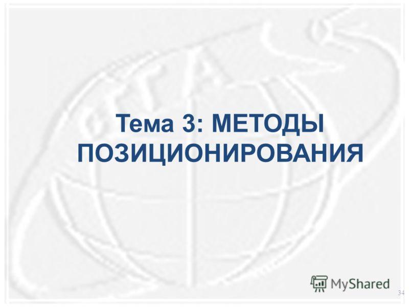 Тема 3: МЕТОДЫ ПОЗИЦИОНИРОВАНИЯ 34