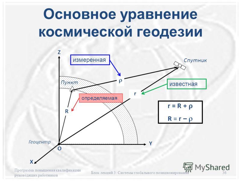 Основное уравнение космической геодезии Программа повышения квалификации руководящих работников Блок лекций 3: Системы глобального позиционирования36 R r r = R + ρ R = r – Спутник Пункт Z Геоцентр O Y X измеренная известная определяемая