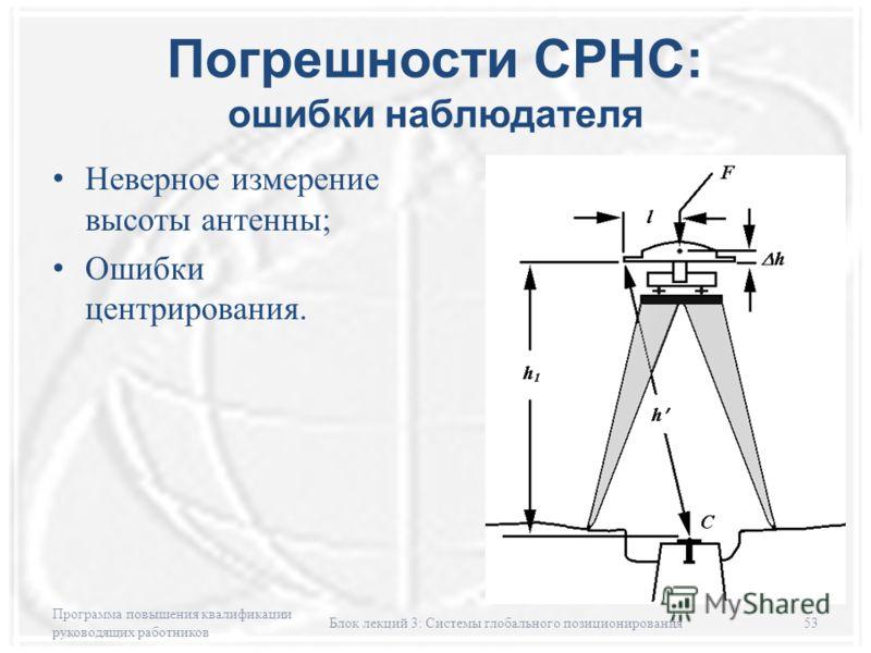 Погрешности СРНС: ошибки наблюдателя Неверное измерение высоты антенны; Ошибки центрирования. Программа повышения квалификации руководящих работников Блок лекций 3: Системы глобального позиционирования53