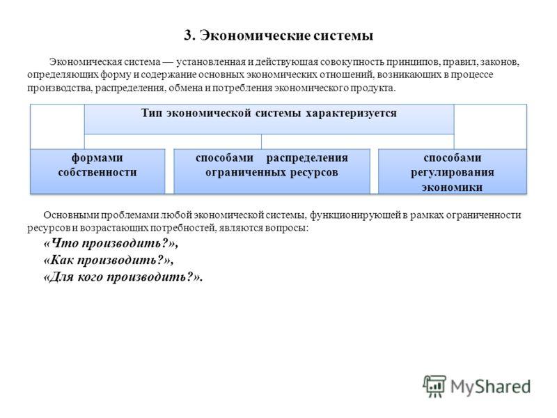 3. Экономические системы Экономическая система установленная и действующая совокупность принципов, правил, законов, определяющих форму и содержание основных экономических отношений, возникающих в процессе производства, распределения, обмена и потребл
