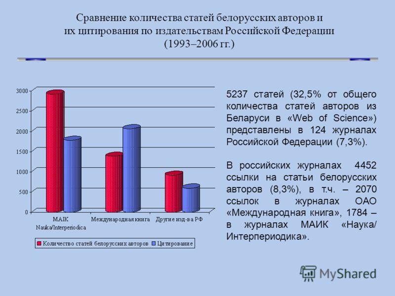 5237 статей (32,5% от общего количества статей авторов из Беларуси в «Web of Science») представлены в 124 журналах Российской Федерации (7,3%). В российских журналах 4452 ссылки на статьи белорусских авторов (8,3%), в т.ч. – 2070 ссылок в журналах ОА