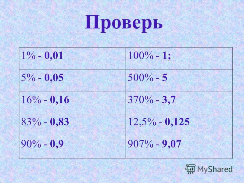 1% - 0,1; 1; 0,01100% - 1; 100; 10 5% - 5; 0,05; 0,5500% - 50; 5; 0,5 16% -1,6; 0,16; 0,016370% - 3,7; 37; 0,37 83% - 0,83; 830; 0,083 12,5% - 1,25; 0,125; 12,5 90% - 0,9; 0,90; 0,09907% - 9,07; 90,7; 0,907 Тест Выбери правильный ответ