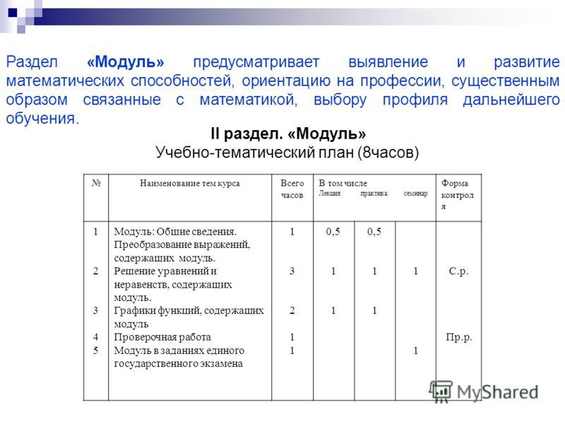 Раздел «Модуль» предусматривает выявление и развитие математических способностей, ориентацию на профессии, существенным образом связанные с математикой, выбору профиля дальнейшего обучения. II раздел. «Модуль» Учебно-тематический план (8часов) Наимен