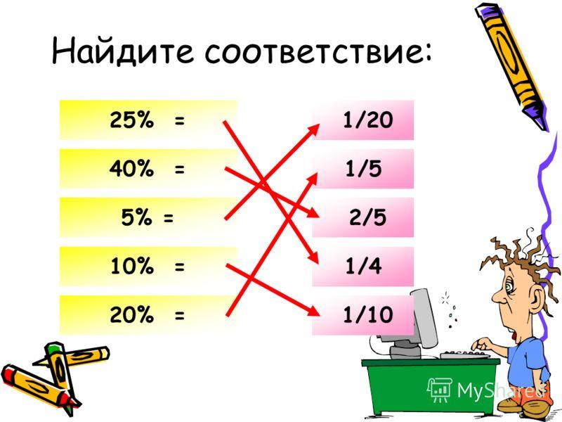 Найдите соответствие: 25% = 40% = 5% = 10% = 20% = 1/20 1/5 2/5 1/4 1/10