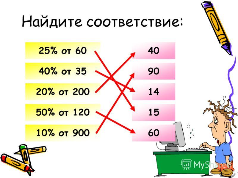 Найдите соответствие: 25% от 60 40% от 35 20% от 200 50% от 120 10% от 900 40 90 14 15 60