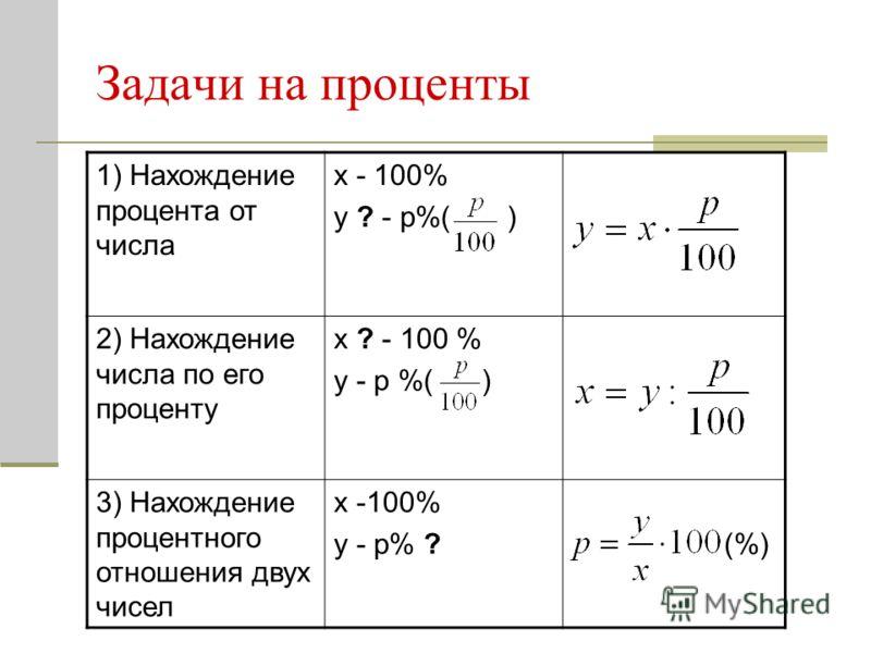 Задачи на проценты 1) Нахождение процента от числа x - 100% y ? - р%( ) 2) Нахождение числа по его проценту x ? - 100 % y - р %( ) 3) Нахождение процентного отношения двух чисел x -100% y - р% ? (%)