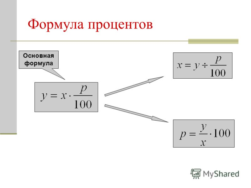 Формула процентов Основная формула